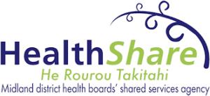 healthshare audit